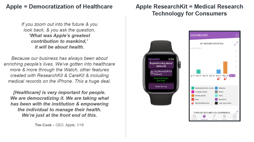 Apple Healthcare and ResearchKit